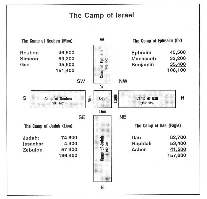 Israels läger vittnade om korset